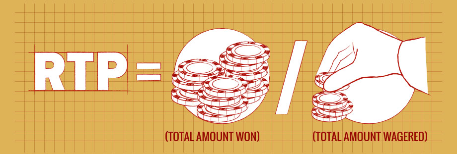 How do I calculate the RTP value of a pokie - Real Money Pokies